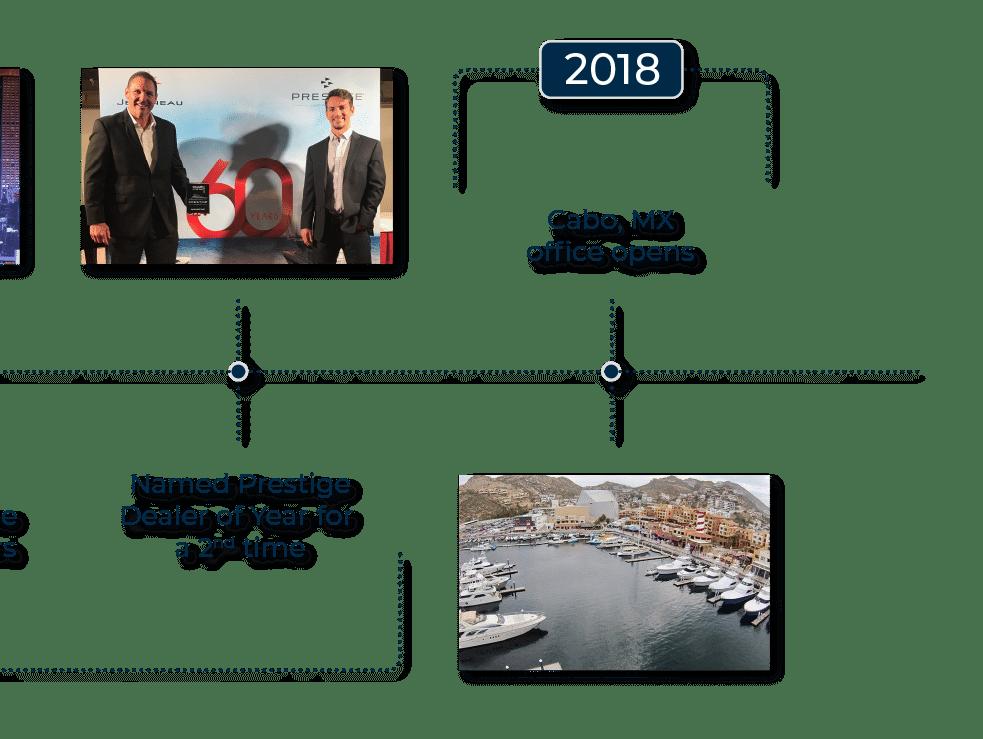 timeline_image_11