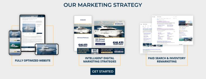 OUR MARKETING STRATEGY