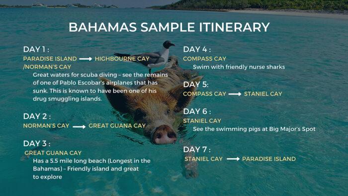 Bahamas Sample Itinerary