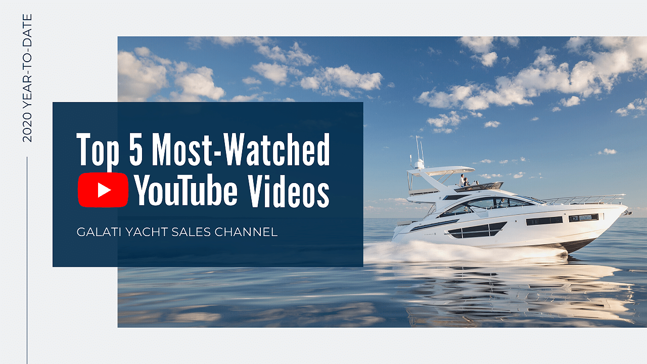 Top 5 Most-Watched Galati Yachts YouTube Videos in 2020